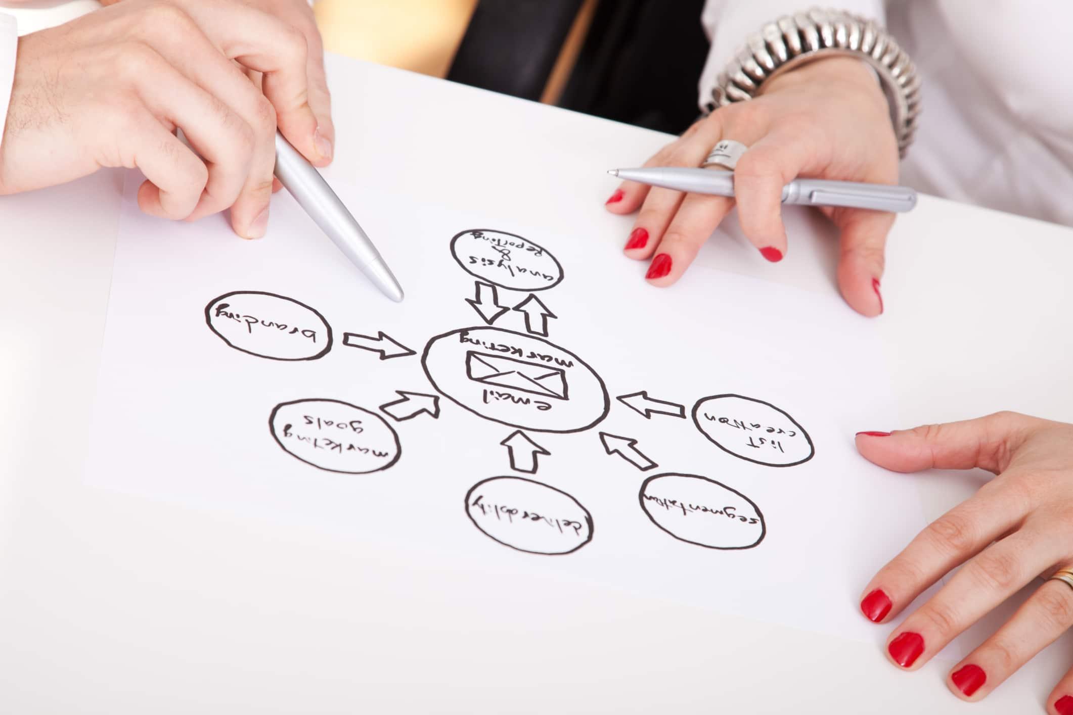 Diseño De La Estructura Jerárquica De Una Empresa Impulsa
